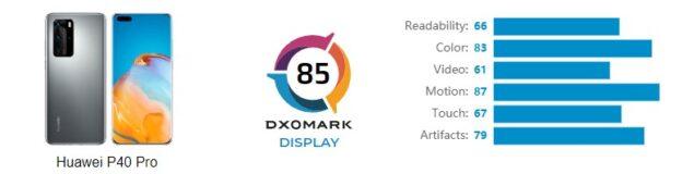 huawei p40 pro display dxomark