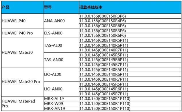 harmonyos 2.0 beta sviluppatori huawei p40 mate 30 matepad pro video hands-on