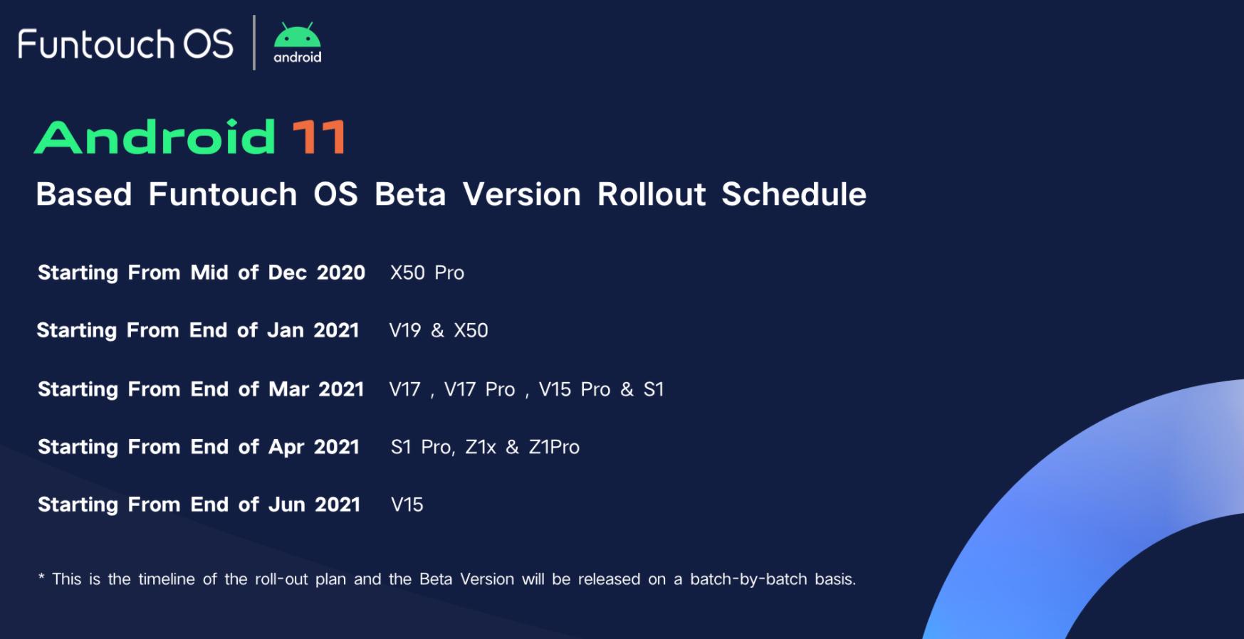 Vivo Funtouch OS Android 11