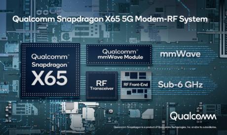 Qualcomm snapdragon x65 x62 5g modem novita feat