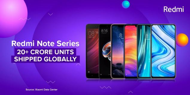 xiaomi redmi brand classifica 200 milioni dispositivi venduti