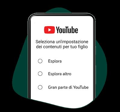 youtube account google supervisione novità