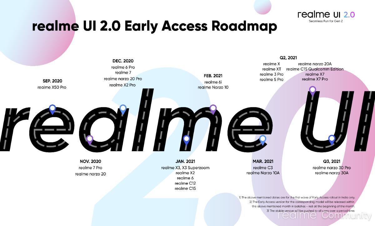 realme ui 2.0 early access q2 2021