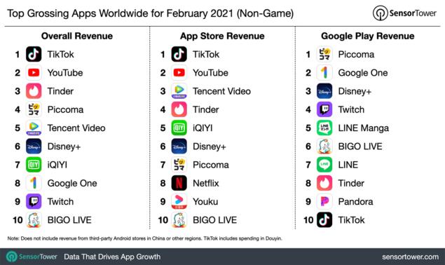 app redditizie febbraio 2021 classifica