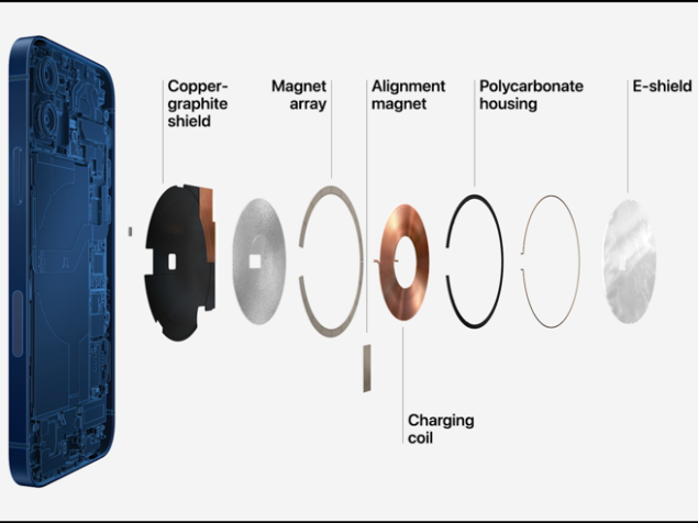 Apple MagSafe ricarica wireless