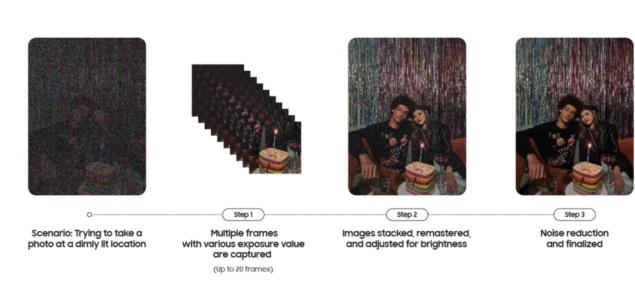 samsung galaxy s21 fotocamera qualità intelligenza artificiale