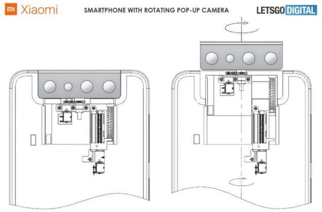 xiaomi brevetto fotocamera rotante 360 gradi