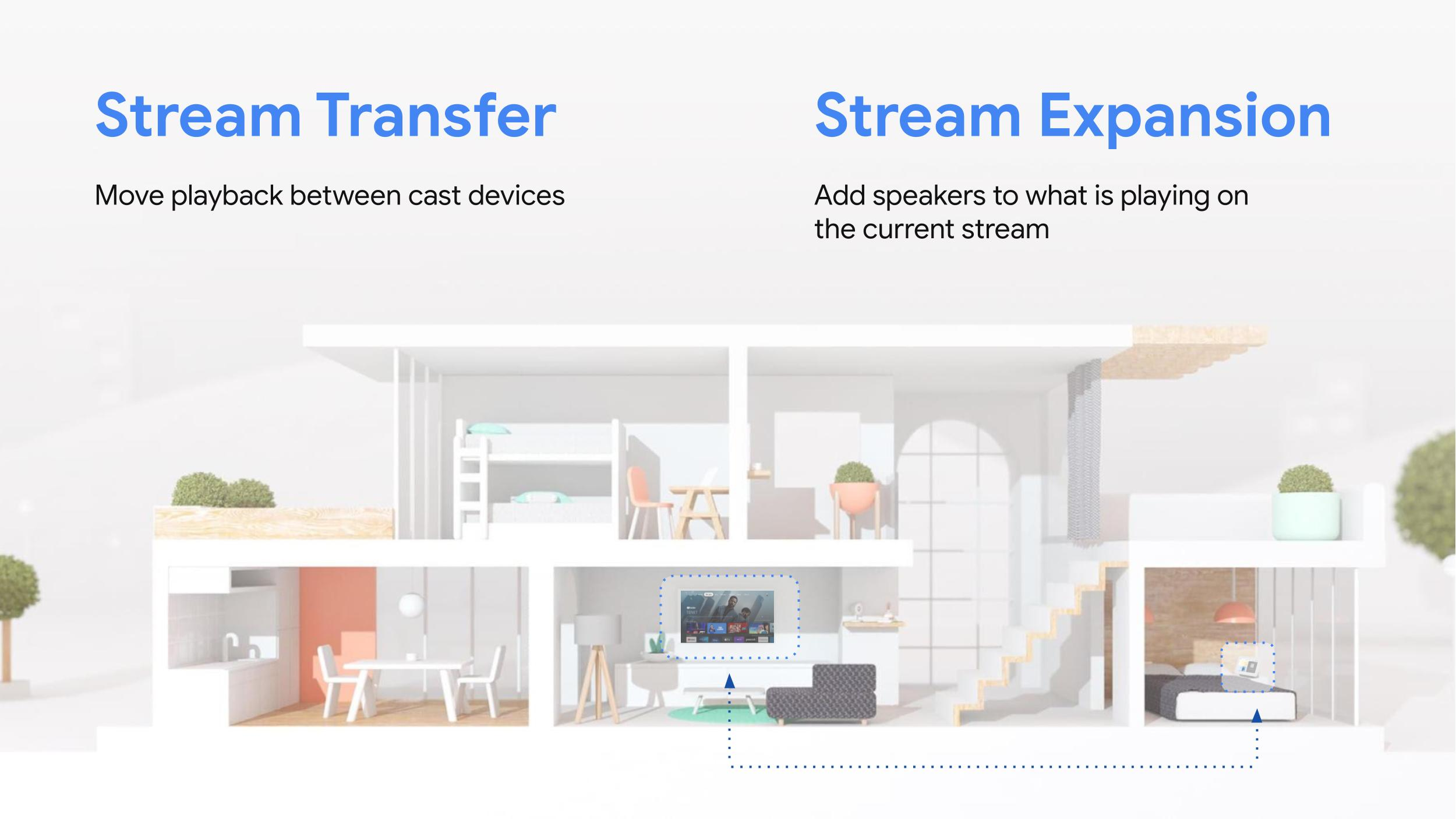 Android TV 12 Stream Transfer Expansion