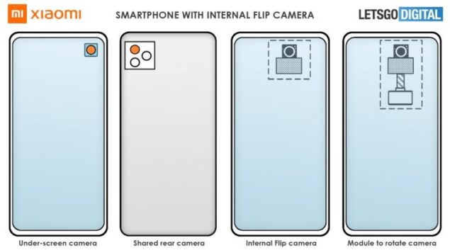 xiaomi fotocamera sotto il display ruotante brevetto
