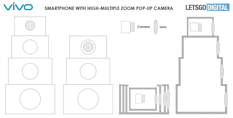 Prototipo Vivo zoom ultra tele pop up