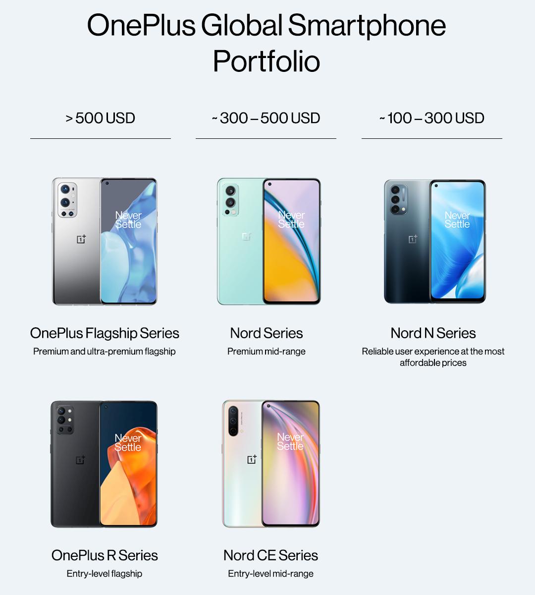 oneplus 2.0 portfolio smartphone