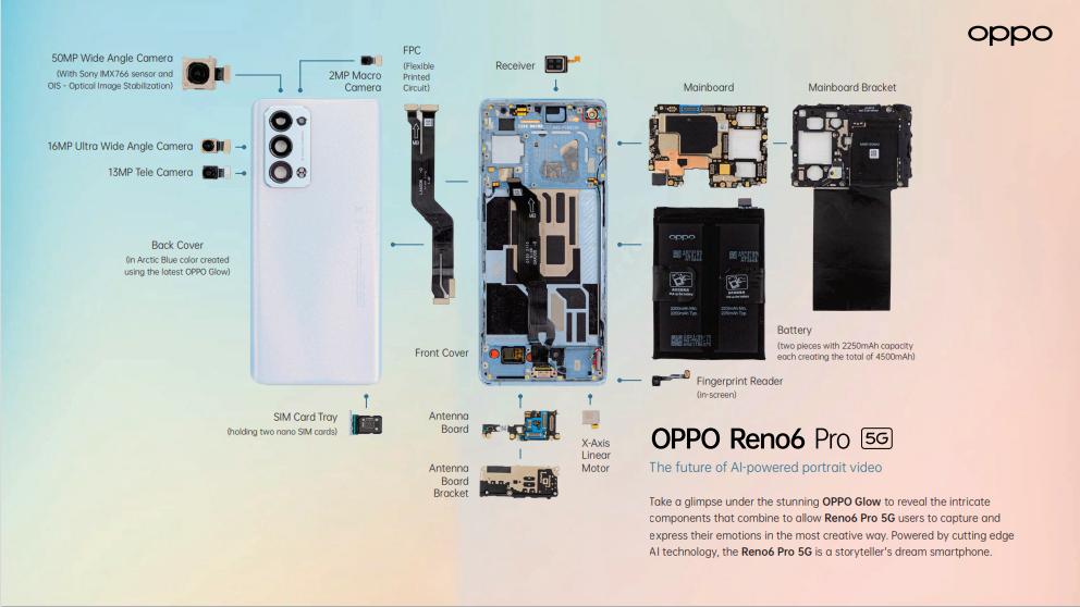 teardown OPPO Reno6 Pro 5G