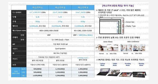 Samsung Galaxy Tab S8 specifiche leak
