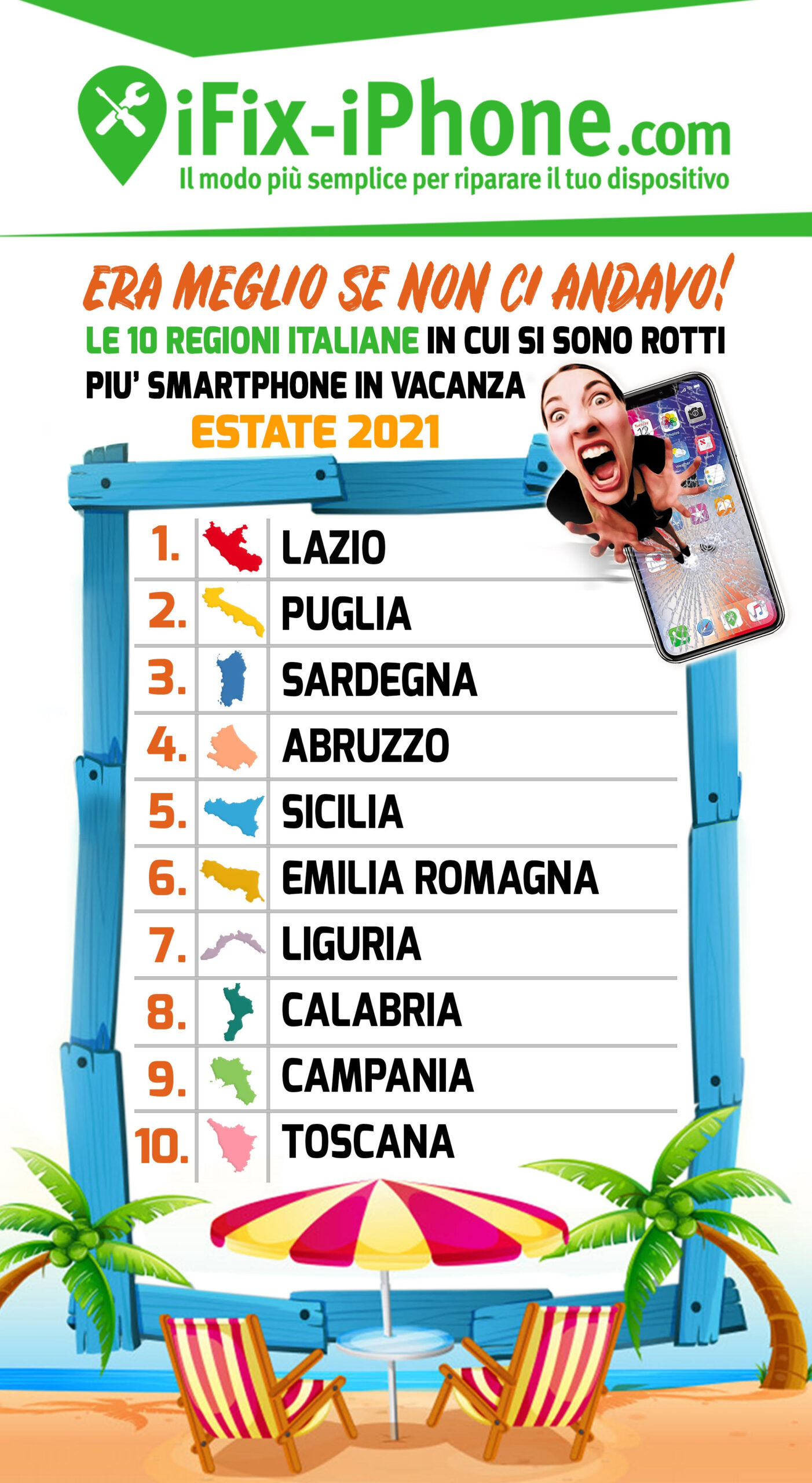 classifica regioni italiane rotture smartphone